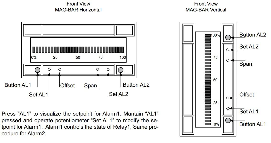 Bộ hiển thị tín hiệu 4-20mA, 0-10vdc dạng cột