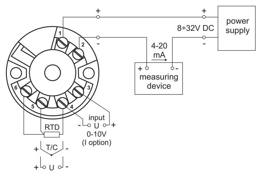 Bộ chuyển đổi tín hiệu biến trở sang 4-20mA