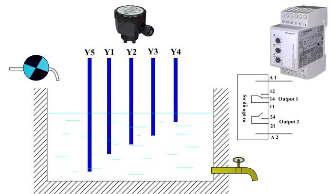 Bộ điều khiển bơm nước dạng điện cực