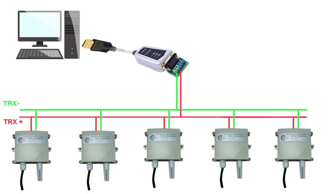 Đọc dữ liệu và kết nối RS485.